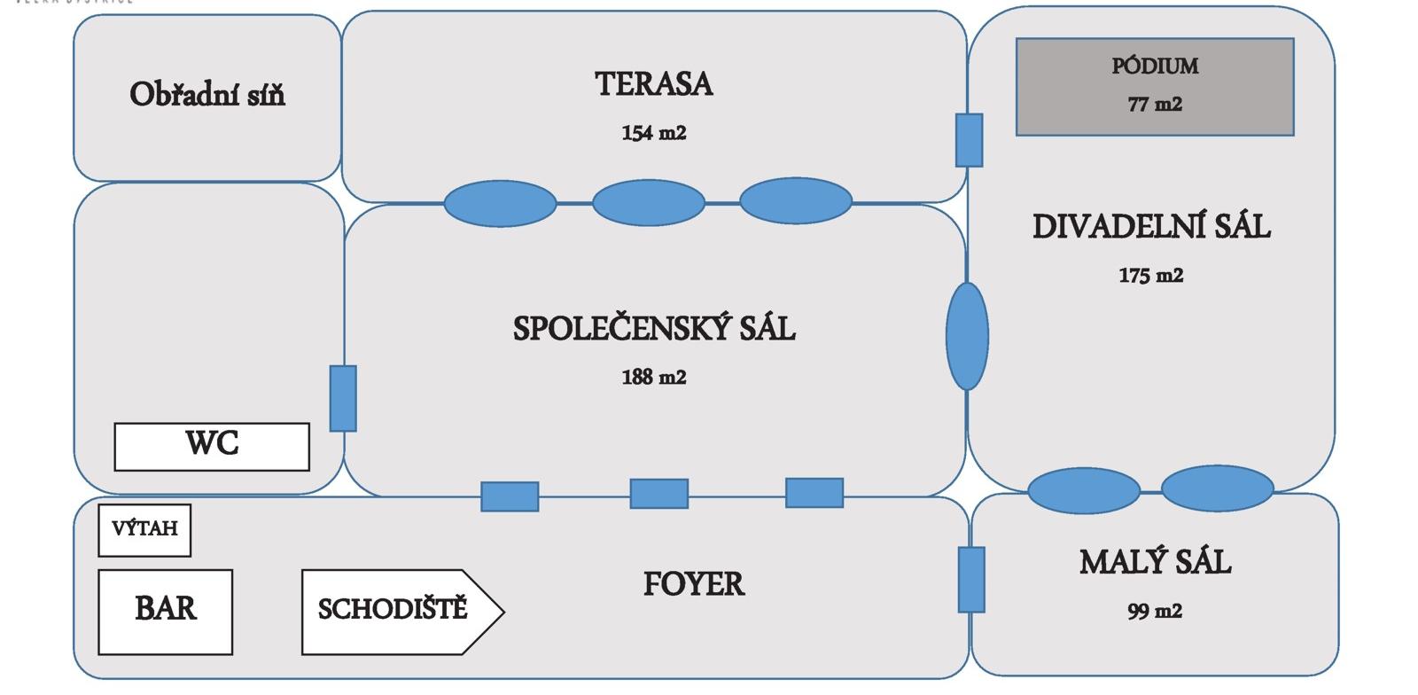 Plánek zámeckých sálů - první patro - Hotel Zámek Velká Bystřice